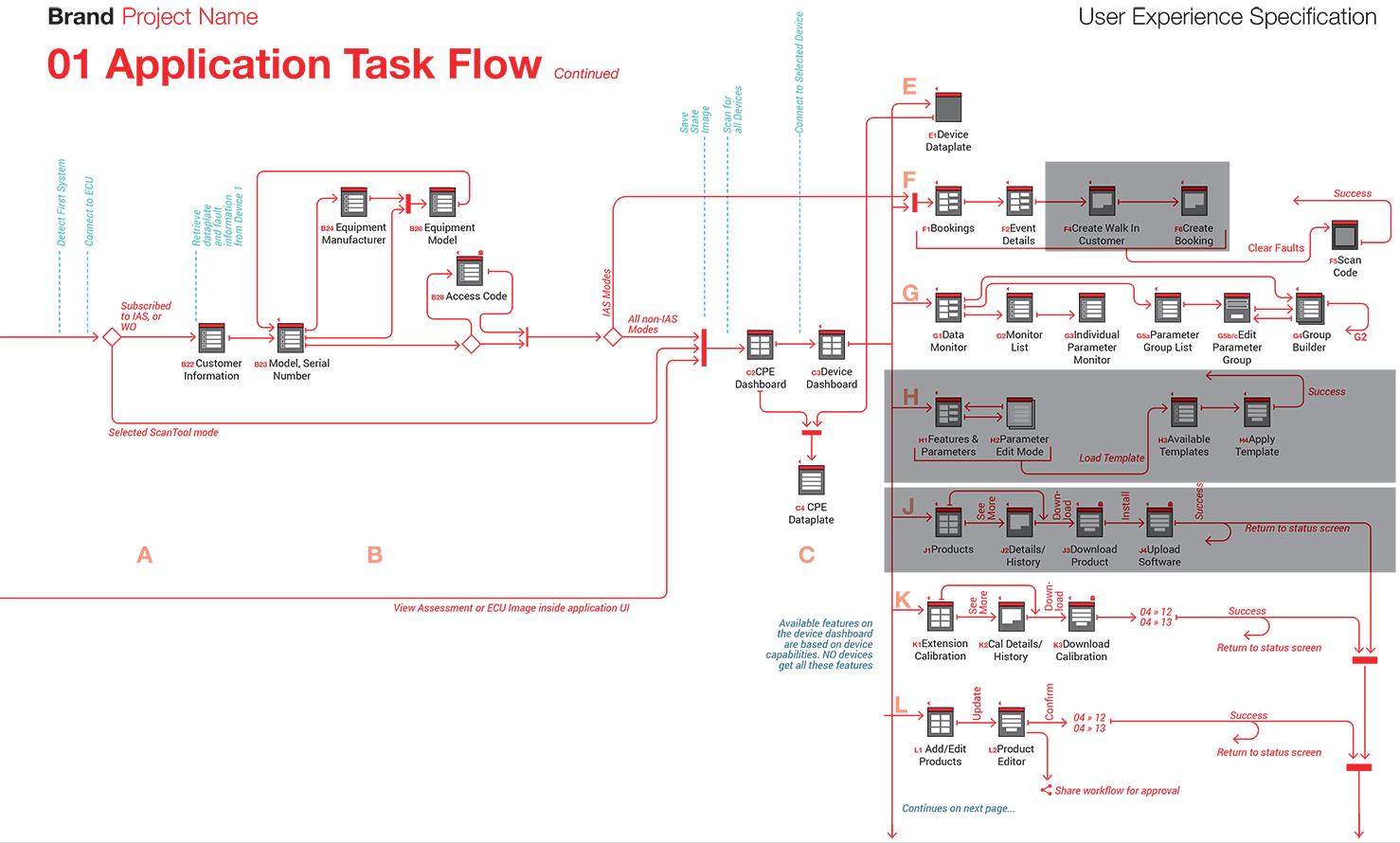 Obd2 Gsr Vtec Wiring Diagram Ask Answer B17a Engine 01 Chevy Blazer Fuel Pump Memory Saver