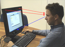 Introduction To Eyetracking Seeing Through Your Users