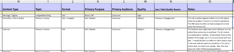 Content Analysis A Practical Approach Uxmatters