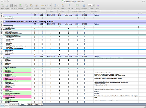 Real Estate Bookkeeping Excel Sheet | Trend Home Design And Decor