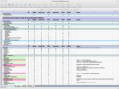 Make Banking Spreadsheet Excel