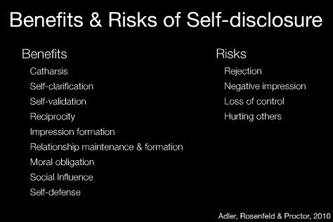 interpersonal communication self disclosure essay