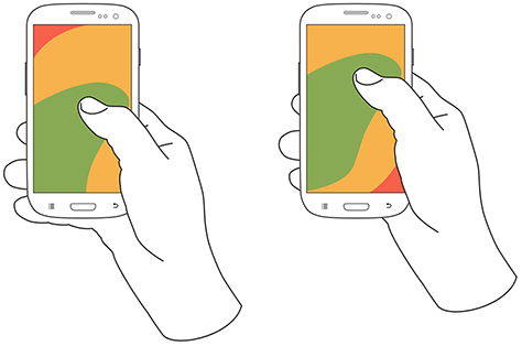 Two methods of holding a touchscreen phone with one hand