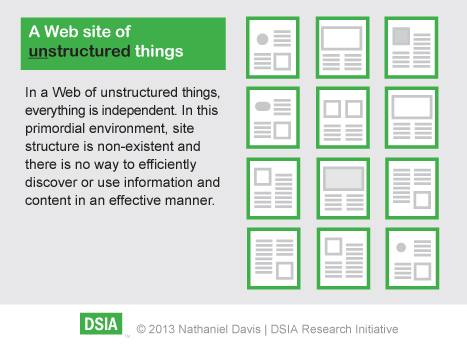 Getting Your Web Site's Structure Right