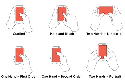 Common ways people hold and touch their mobile phone
