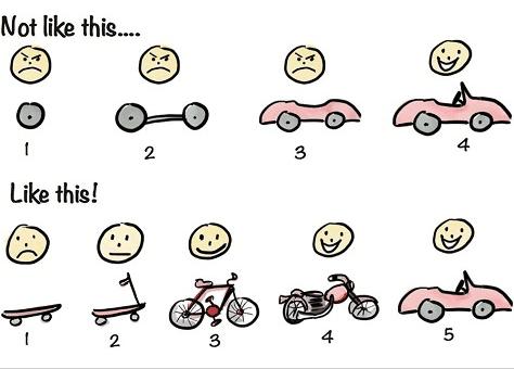 사람은 바퀴를 탈 수 없다. 탈 수 있는 건 보드다.