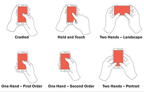 The many ways people hold and touch their mobile phones