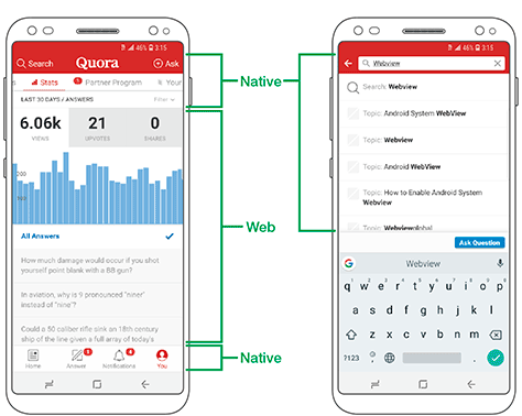 Mobile Apps: Native, Hybrid, and WebViews :: UXmatters