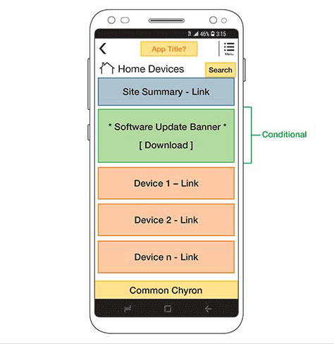 A box diagram in a high-fidelity mobile-phone design frame