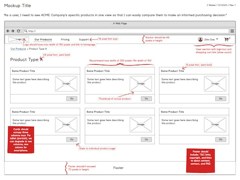 Example of a wireframe with distracting instructions and callouts